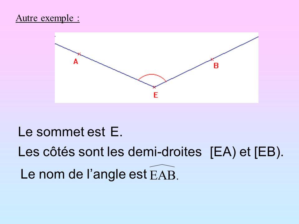 Le sommet estE. Les côtés sont les demi-droites[EA) et [EB). Le nom de langle est EAB. Autre exemple :