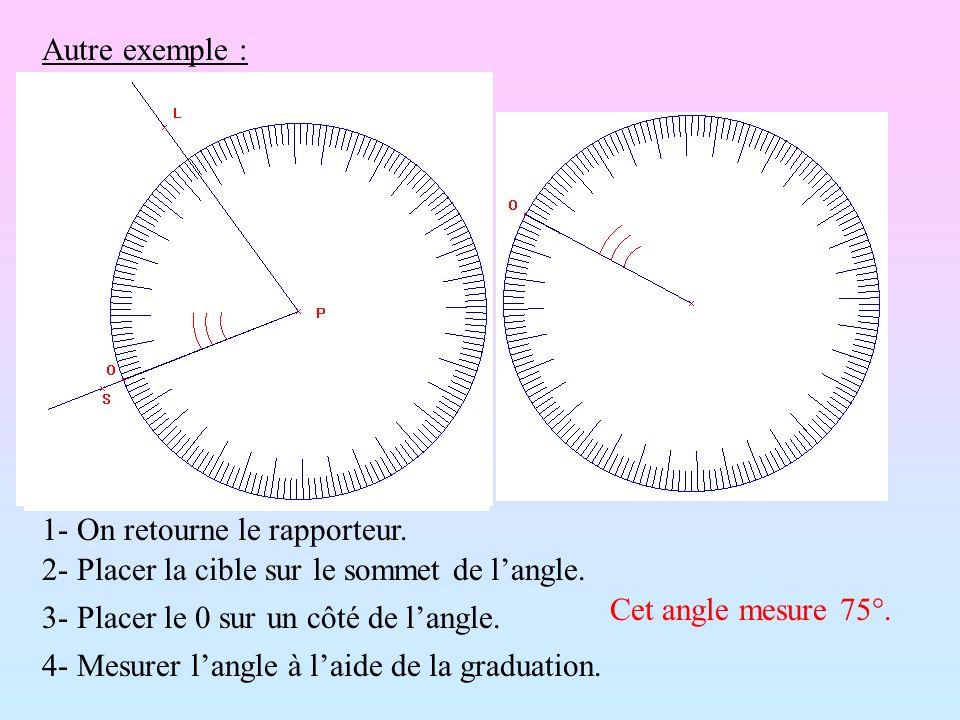 Autre exemple : 1- On retourne le rapporteur. 3- Placer le 0 sur un côté de langle. 4- Mesurer langle à laide de la graduation. 2- Placer la cible sur