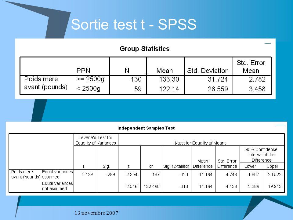 13 novembre 2007 Sortie test t - SPSS