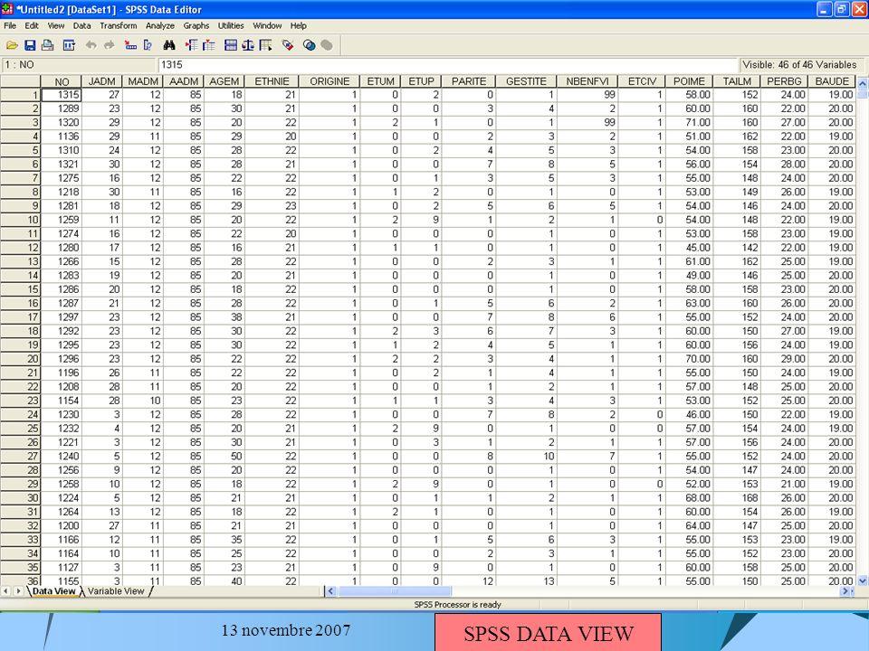 13 novembre 2007 Les méthodes disponibles Plus étendues dans STATA Plus de méthodes appliquées en épidémiologie Ex: analyse des tables, taille échantillon… Sorties différentes avec les deux logiciels: plus ou moins de statistiques avec lun ou lautre Ex: mesures association dans les tables, ANOVA, procédures pas à pas…plus détaillé dans SPSS Ex: test dégalité des variances, mesures épidémiologiques dans les tables, courbes ROC…plus détaillé dans STATA
