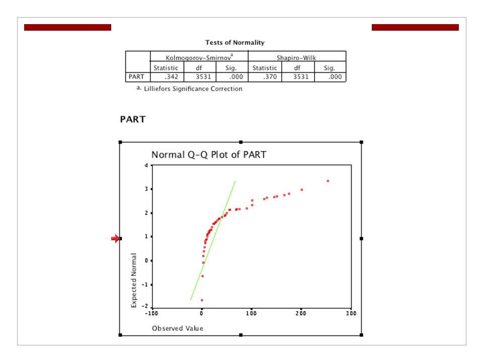 Homocédasticité Homogénéité de la variance: La variance dune variable dépendante est la même pour les différents niveaux de la variable indépendante Homocédasticité: La variance des scores pour une variable est la même pour toutes les valeurs dune autre variable Manque de Homocédasticité Non normalité dune des variables Ex: âge et salaire (salaire est biaisé positivement) Plus derreur de mesure pour certains niveaux dune des variables Ex: des personnes dune certain âge sont plus préoccupées avec leur santé et donnent donc des informations plus fiables à ce sujet