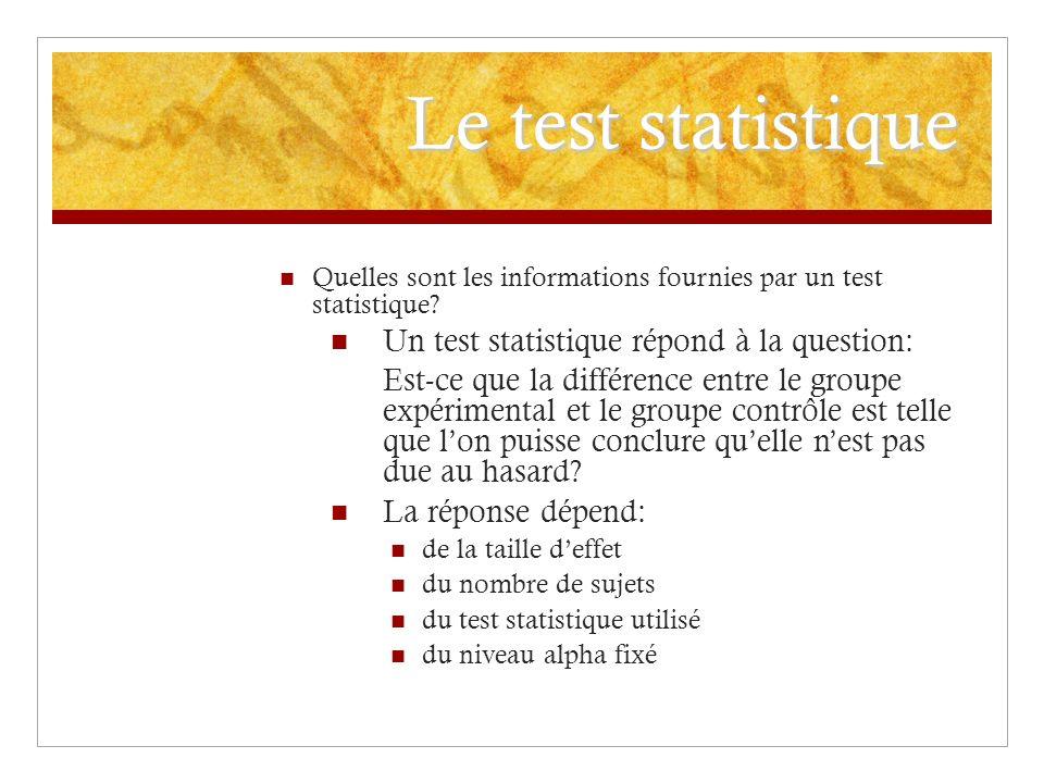 Le test statistique Quelles sont les informations fournies par un test statistique? Un test statistique répond à la question: Est-ce que la différence