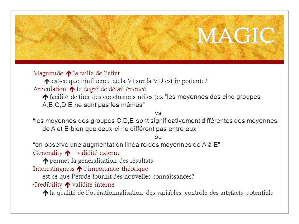 MAGIC Magnitude la taille de leffet est-ce que linfluence de la VI sur la VD est importante? Articulation le degré de détail énoncé facilité de tirer