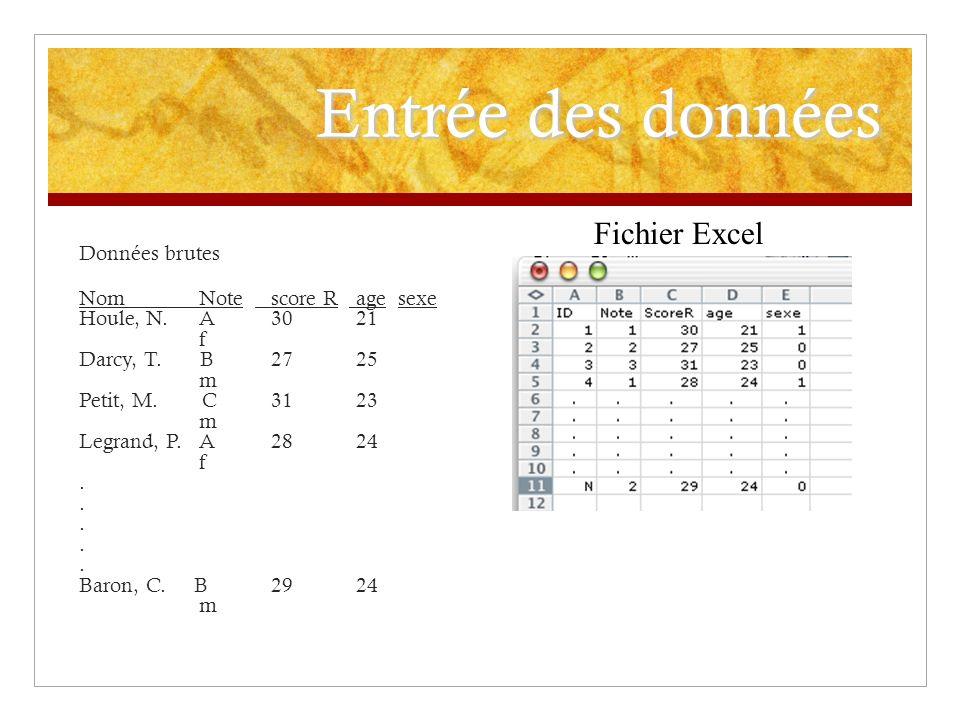 Entrée des données Données brutes Nom Note score R age sexe Houle, N.A3021 f Darcy, T. B2725 m Petit, M. C3123 m Legrand, P. A 2824 f. Baron, C. B2924