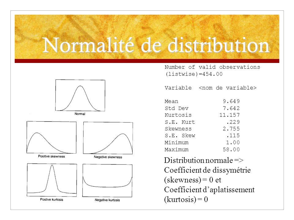 Normalité de distribution Number of valid observations (listwise)=454.00 Variable Mean 9.649 Std Dev 7.642 Kurtosis 11.157 S.E. Kurt.229 Skewness 2.75