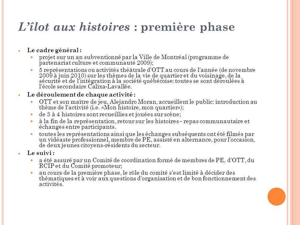 Lîlot aux histoires : première phase Le cadre général : projet sur un an subventionné par la Ville de Montréal (programme de partenariat culture et co