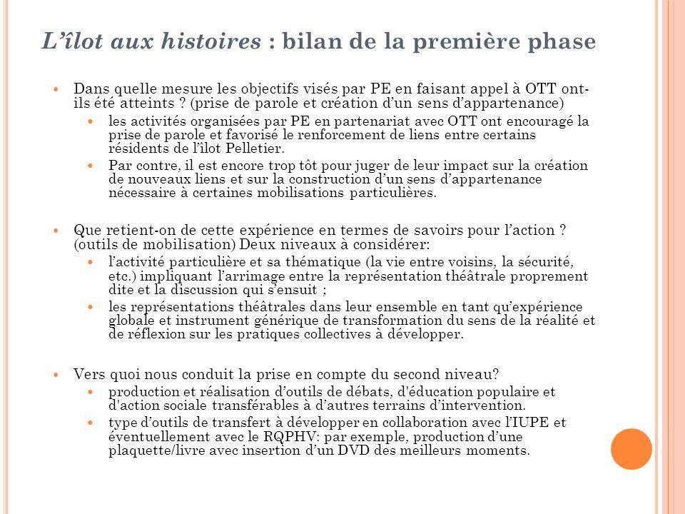 Lîlot aux histoires : bilan de la première phase Dans quelle mesure les objectifs visés par PE en faisant appel à OTT ont- ils été atteints ? (prise d