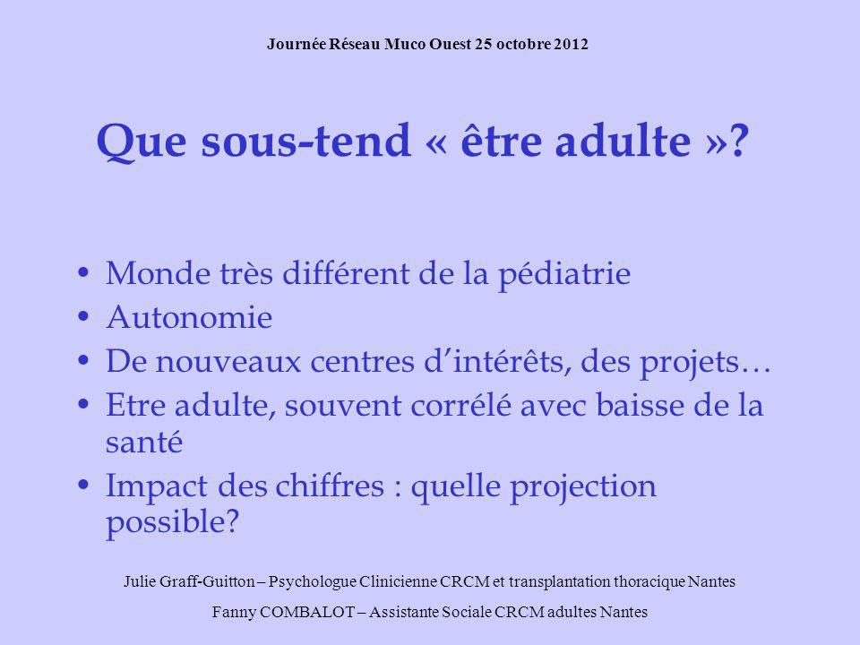 Julie Graff-Guitton – Psychologue Clinicienne CRCM et transplantation thoracique Nantes Fanny COMBALOT – Assistante Sociale CRCM adultes Nantes Journée Réseau Muco Ouest 25 octobre 2012 Que sous-tend « être adulte ».