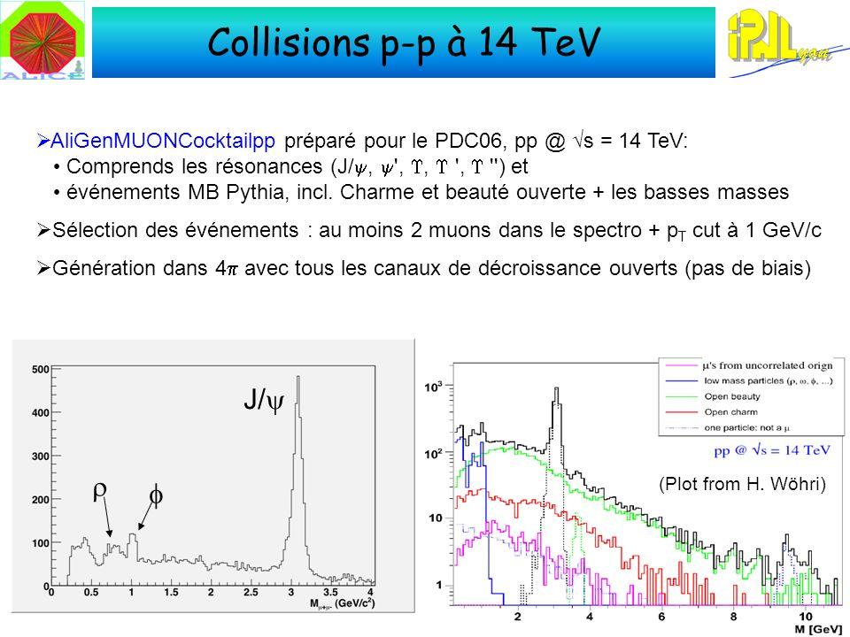 Collisions p-p à 14 TeV (Plot from H. Wöhri) AliGenMUONCocktailpp préparé pour le PDC06, pp @ s = 14 TeV: Comprends les résonances (J/, ',, ', '') et