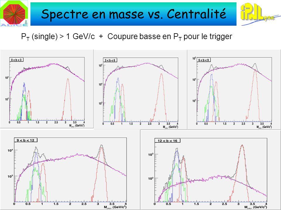 Spectre en masse vs. Centralité P T (single) > 1 GeV/c + Coupure basse en P T pour le trigger