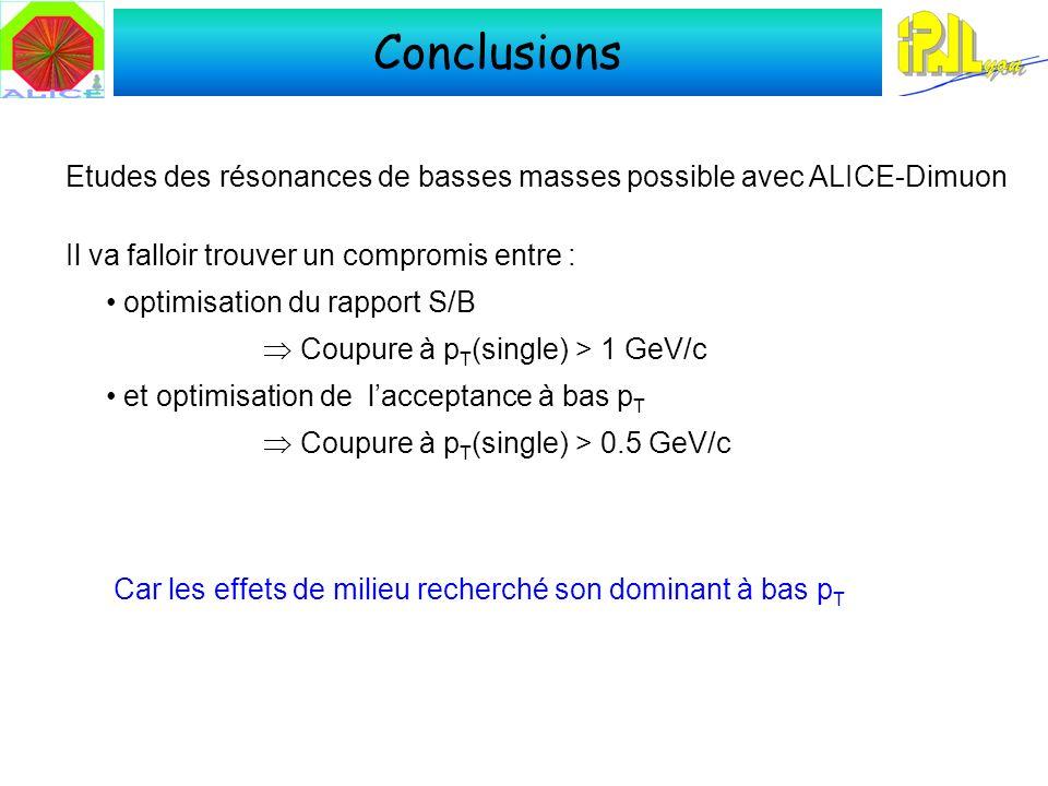 Conclusions Etudes des résonances de basses masses possible avec ALICE-Dimuon Il va falloir trouver un compromis entre : optimisation du rapport S/B Coupure à p T (single) > 1 GeV/c et optimisation de lacceptance à bas p T Coupure à p T (single) > 0.5 GeV/c Car les effets de milieu recherché son dominant à bas p T
