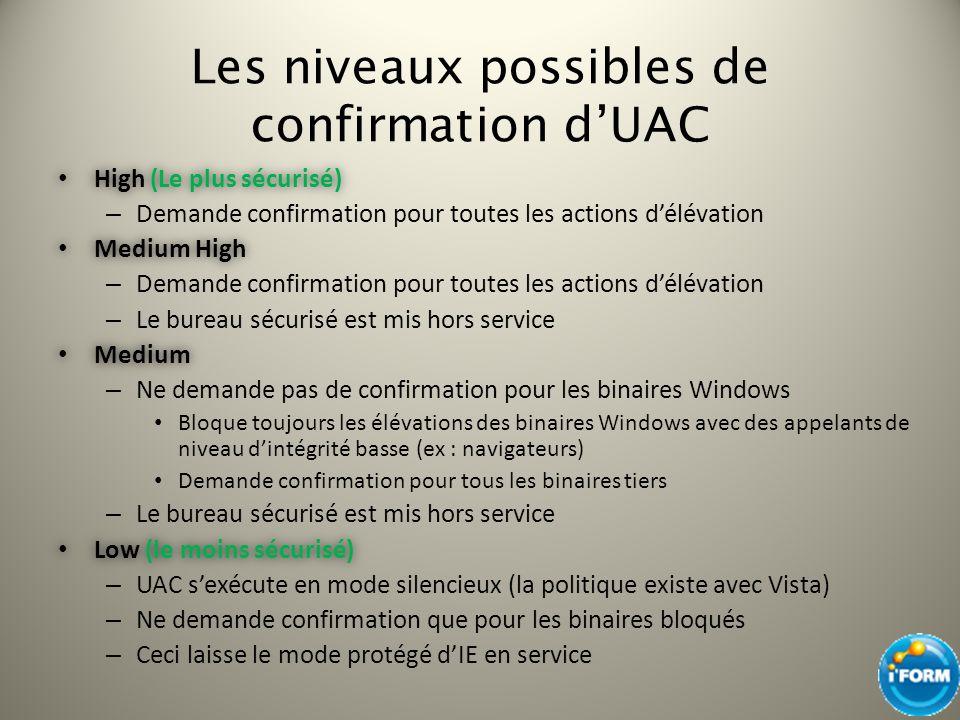 Les niveaux possibles de confirmation dUAC High (Le plus sécurisé) High (Le plus sécurisé) – Demande confirmation pour toutes les actions délévation M
