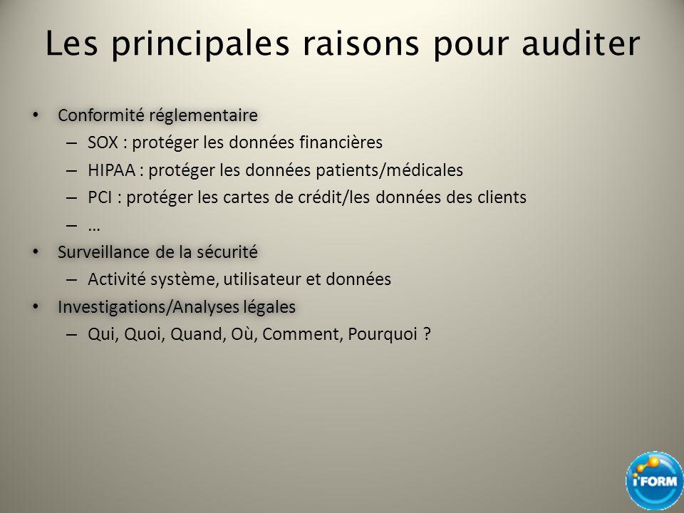 Les principales raisons pour auditer Conformité réglementaire Conformité réglementaire – SOX : protéger les données financières – HIPAA : protéger les