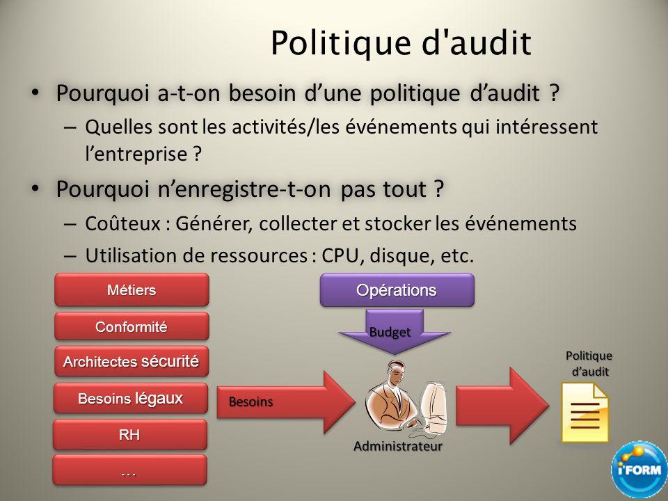 Politique d'audit Pourquoi a-t-on besoin dune politique daudit ? Pourquoi a-t-on besoin dune politique daudit ? – Quelles sont les activités/les événe