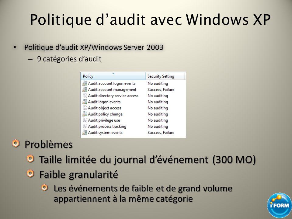 Politique daudit avec Windows XP Politique daudit XP/Windows Server 2003 Politique daudit XP/Windows Server 2003 – 9 catégories daudit