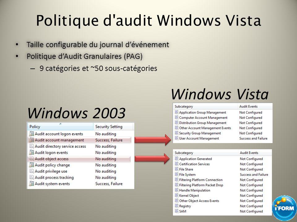 Politique d'audit Windows Vista Windows 2003 Windows Vista Taille configurable du journal dévénement Taille configurable du journal dévénement Politiq
