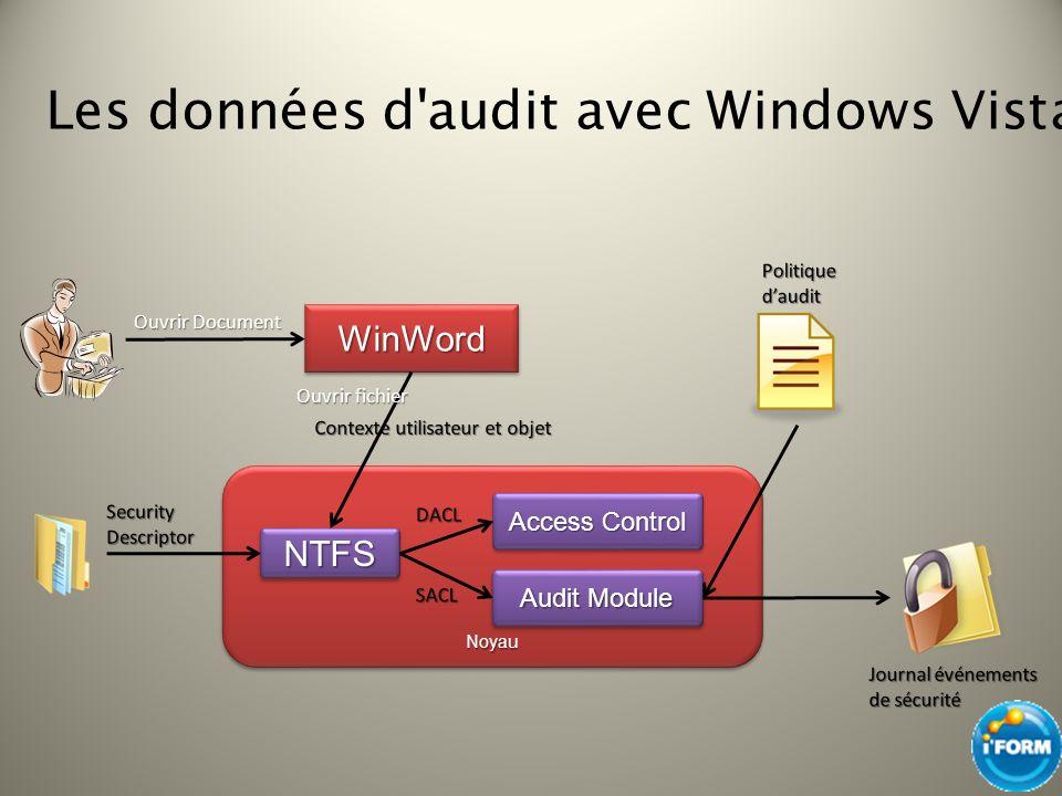 Les données d'audit avec Windows Vista WinWordWinWord NoyauNoyau NTFSNTFS Ouvrir Document Ouvrir fichier Access Control Audit Module