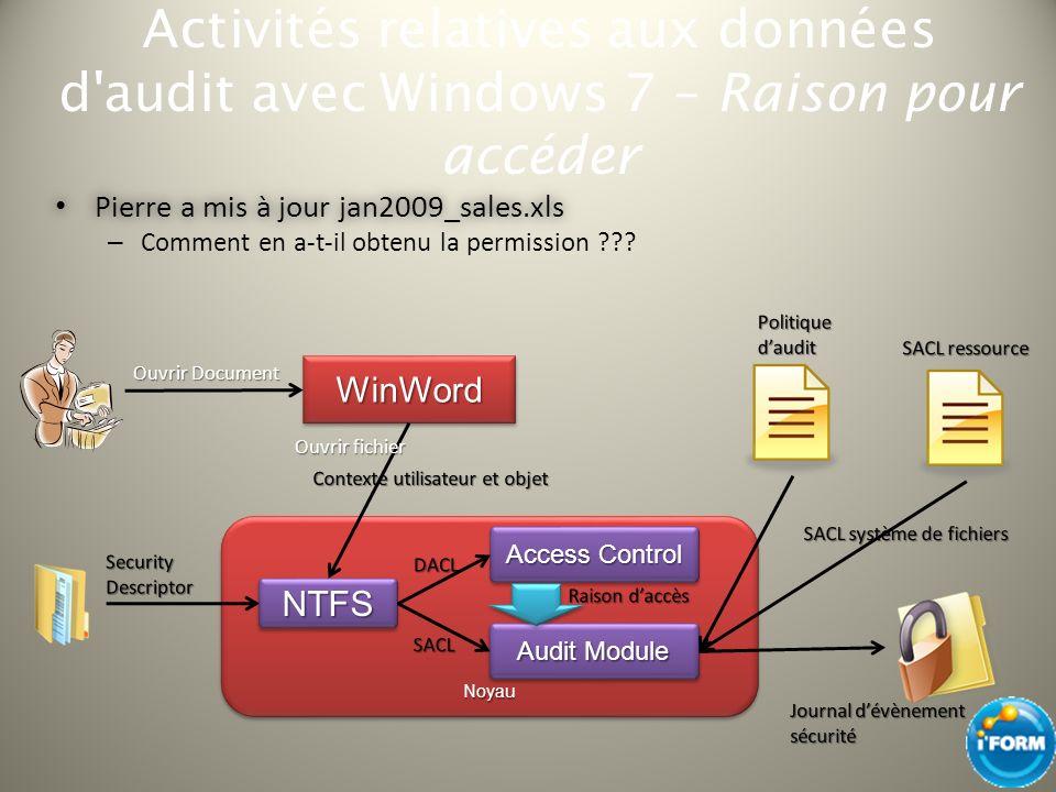 Activités relatives aux données d'audit avec Windows 7 – Raison pour accéder WinWordWinWord NoyauNoyau NTFSNTFS Ouvrir Document Ouvrir fichier Access