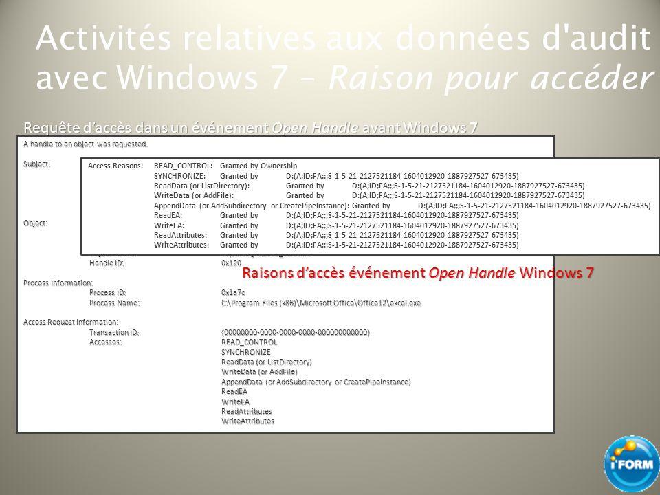 Activités relatives aux données d'audit avec Windows 7 – Raison pour accéder A handle to an object was requested. Subject: Security ID:CONTOSO-DEMO\Pi