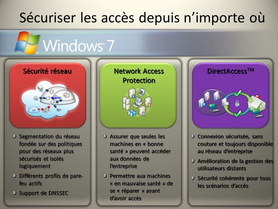 Sécurité réseau DirectAccess TM Assurer que seules les machines en « bonne santé » peuvent accéder aux données de lentreprise Permettre aux machines «