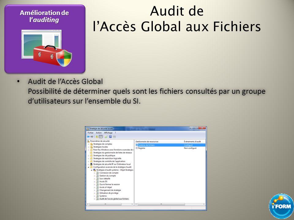 Audit de lAccès Global aux Fichiers Audit de lAccès Global Possibilité de déterminer quels sont les fichiers consultés par un groupe dutilisateurs sur