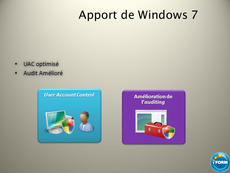 Apport de Windows 7 UAC optimisé UAC optimisé Audit Amélioré Audit Amélioré User Account Control Amélioration de lauditing