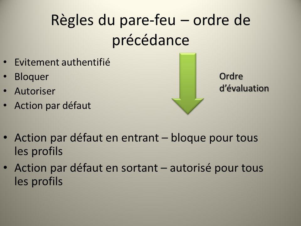 Règles du pare-feu – ordre de précédance Evitement authentifié Bloquer Autoriser Action par défaut Action par défaut en entrant – bloque pour tous les