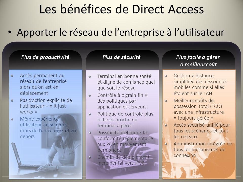 Les bénéfices de Direct Access Apporter le réseau de lentreprise à lutilisateur Accès permanent au réseau de lentreprise alors quon est en déplacement