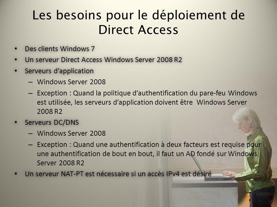 Les besoins pour le déploiement de Direct Access Des clients Windows 7 Des clients Windows 7 Un serveur Direct Access Windows Server 2008 R2 Un serveu