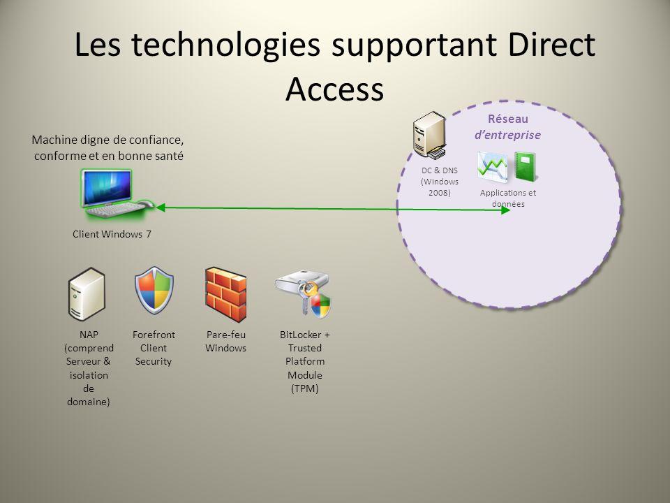 Les technologies supportant Direct Access Machine digne de confiance, conforme et en bonne santé Client Windows 7 Réseau dentreprise Applications et d