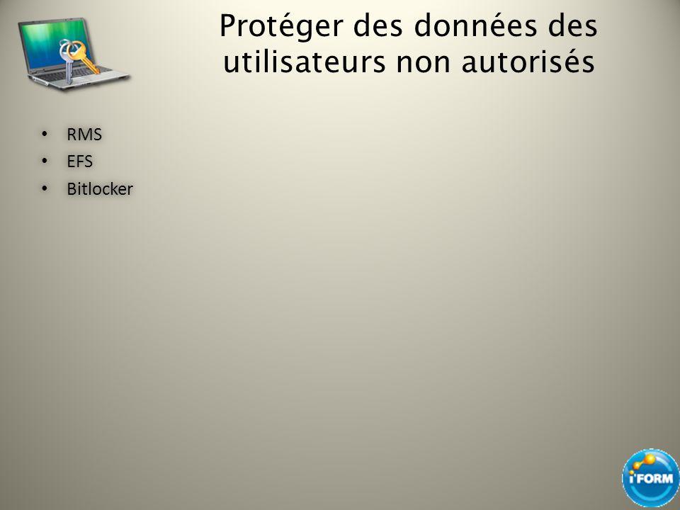 Protéger des données des utilisateurs non autorisés RMS RMS EFS EFS Bitlocker Bitlocker