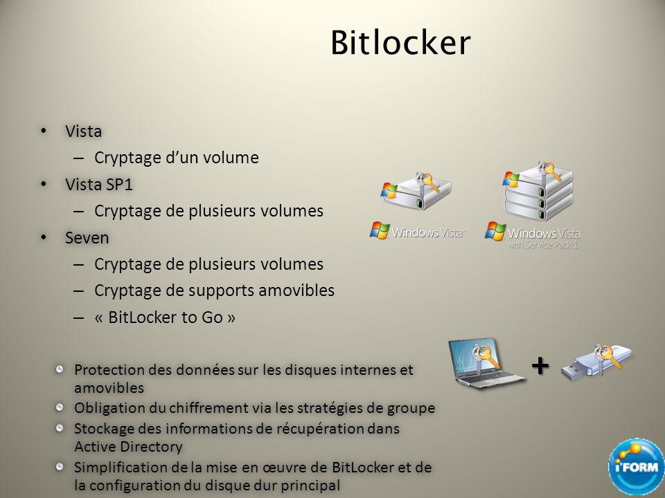 Bitlocker Vista Vista – Cryptage dun volume Vista SP1 Vista SP1 – Cryptage de plusieurs volumes Seven Seven – Cryptage de plusieurs volumes – Cryptage