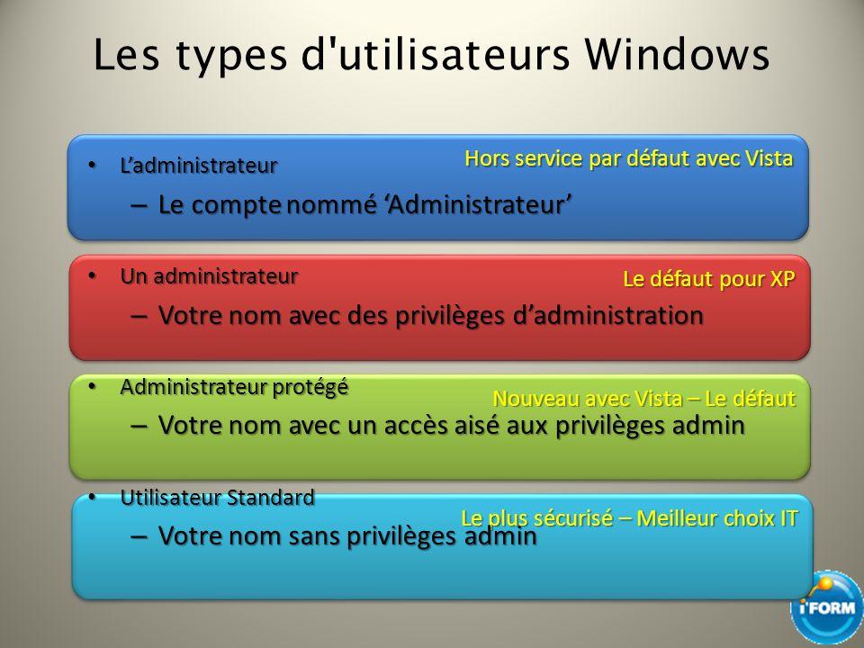 Hors service par défaut avec Vista Le plus sécurisé – Meilleur choix IT Nouveau avec Vista – Le défaut Le défaut pour XP Les types d'utilisateurs Wind