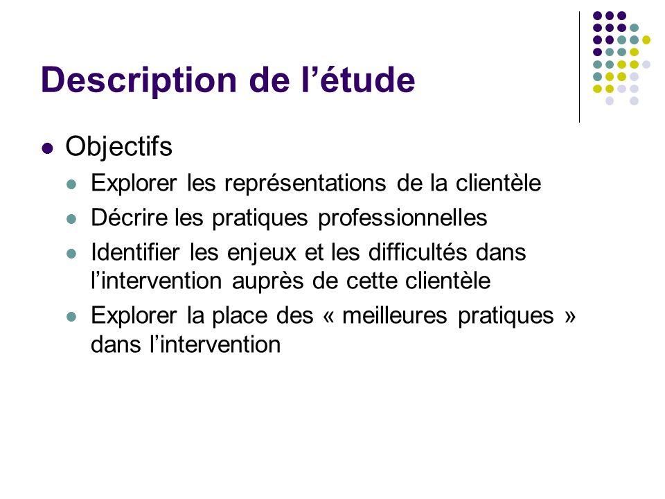 Description de létude Objectifs Explorer les représentations de la clientèle Décrire les pratiques professionnelles Identifier les enjeux et les difficultés dans lintervention auprès de cette clientèle Explorer la place des « meilleures pratiques » dans lintervention