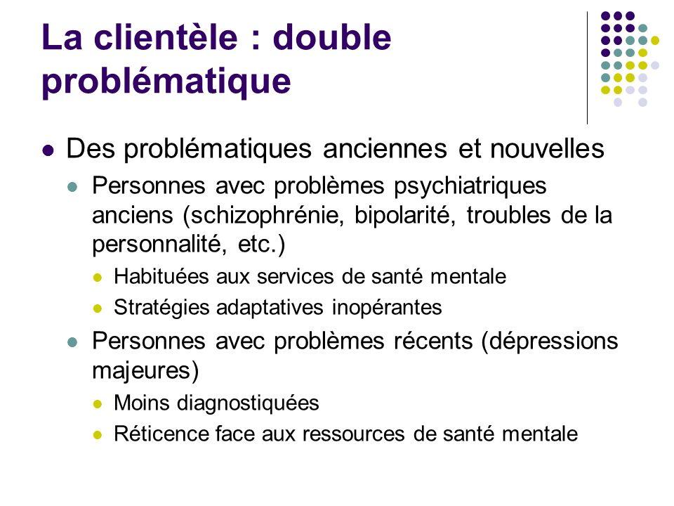 La clientèle : double problématique Des problématiques anciennes et nouvelles Personnes avec problèmes psychiatriques anciens (schizophrénie, bipolari