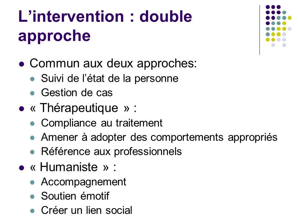 Lintervention : double approche Commun aux deux approches: Suivi de létat de la personne Gestion de cas « Thérapeutique » : Compliance au traitement A