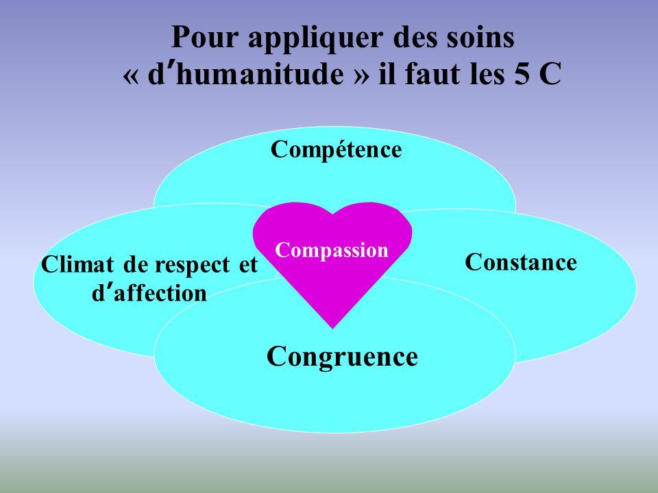 Pour appliquer des soins « dhumanitude » il faut les 5 C Compassion Climat de respect et daffection Constance Congruence Compétence