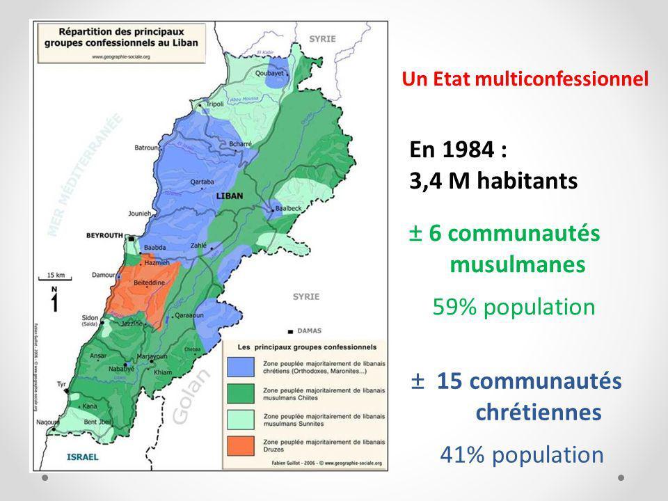 Un Etat multiconfessionnel ± 15 communautés chrétiennes 41% population ± 6 communautés musulmanes 59% population En 1984 : 3,4 M habitants