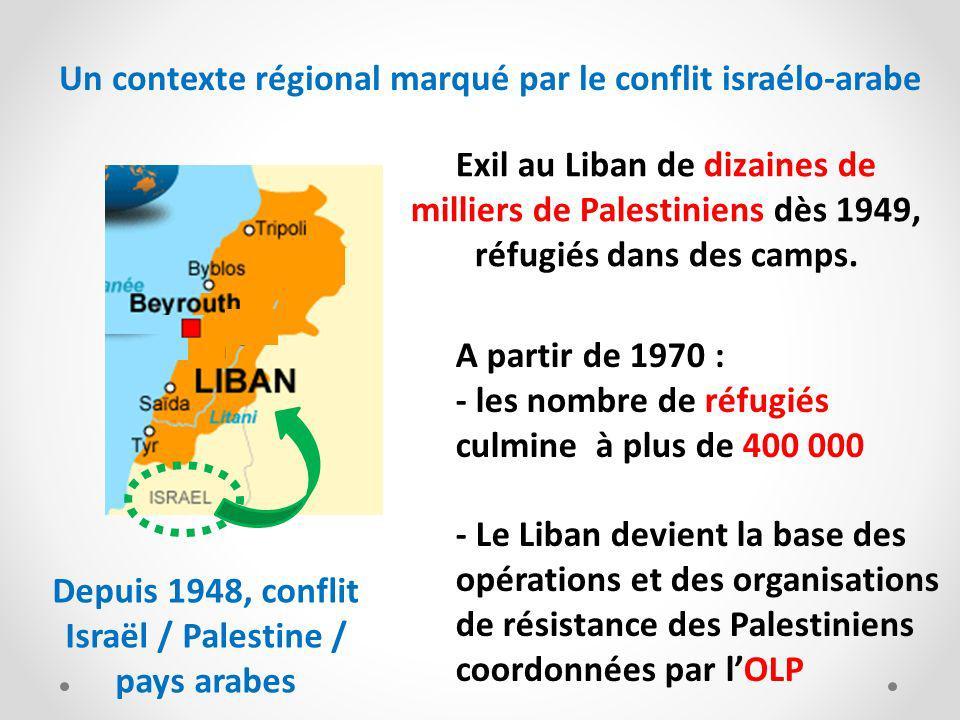 Un contexte régional marqué par le conflit israélo-arabe Exil au Liban de dizaines de milliers de Palestiniens dès 1949, réfugiés dans des camps.