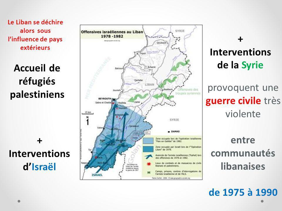 Le Liban se déchire alors sous linfluence de pays extérieurs + Interventions de la Syrie + Interventions dIsraël provoquent une guerre civile très violente entre communautés libanaises de 1975 à 1990 Accueil de réfugiés palestiniens
