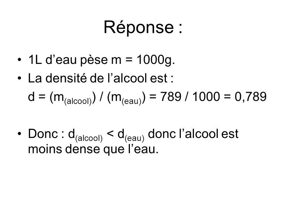 Réponse : 1L deau pèse m = 1000g. La densité de lalcool est : d = (m (alcool) ) / (m (eau) ) = 789 / 1000 = 0,789 Donc : d (alcool) < d (eau) donc lal
