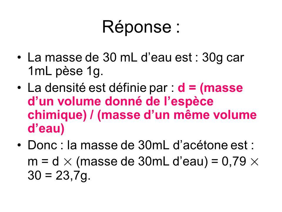 Réponse : La masse de 30 mL deau est : 30g car 1mL pèse 1g. La densité est définie par : d = (masse dun volume donné de lespèce chimique) / (masse dun