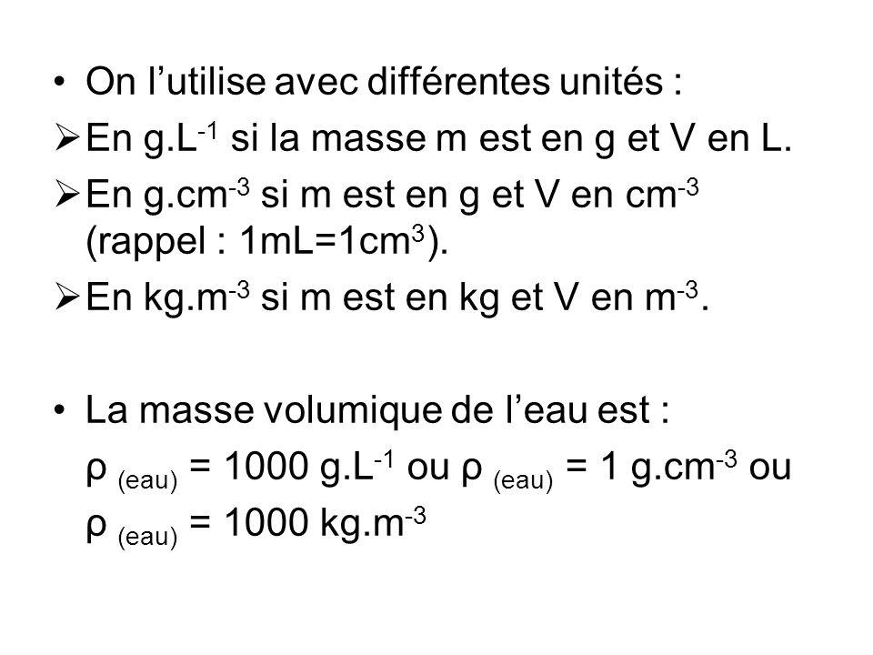 On lutilise avec différentes unités : En g.L -1 si la masse m est en g et V en L. En g.cm -3 si m est en g et V en cm -3 (rappel : 1mL=1cm 3 ). En kg.