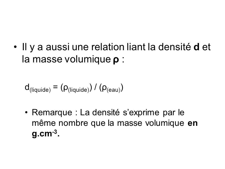 Il y a aussi une relation liant la densité d et la masse volumique ρ : d (liquide) = (ρ (liquide) ) / (ρ (eau) ) Remarque : La densité sexprime par le