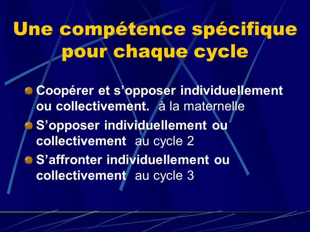 Une compétence spécifique pour chaque cycle Coopérer et sopposer individuellement ou collectivement. à la maternelle Sopposer individuellement ou coll
