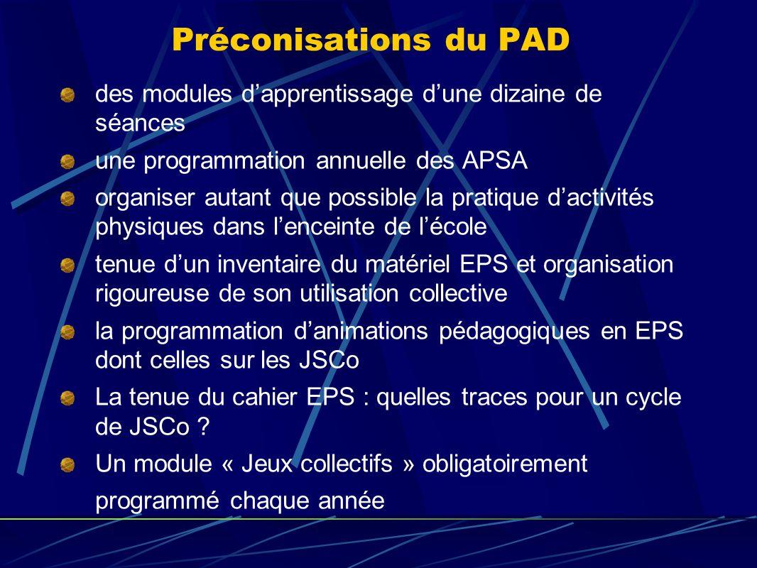 Préconisations du PAD des modules dapprentissage dune dizaine de séances une programmation annuelle des APSA organiser autant que possible la pratique