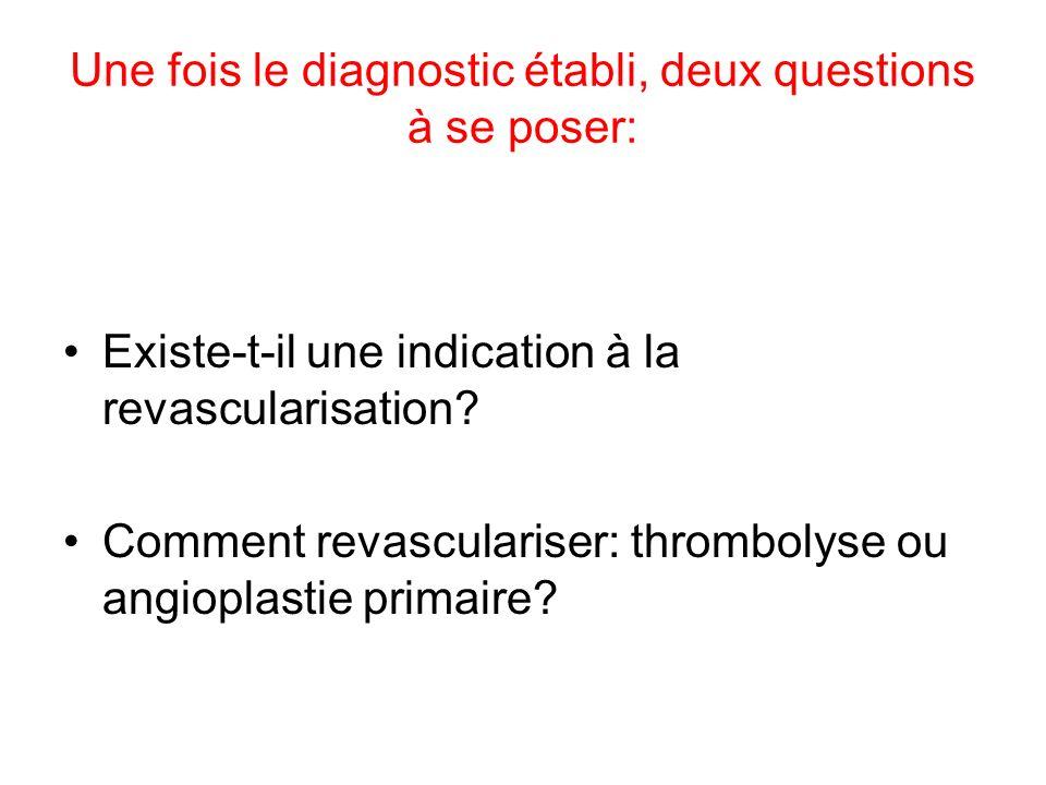 Une fois le diagnostic établi, deux questions à se poser: Existe-t-il une indication à la revascularisation.