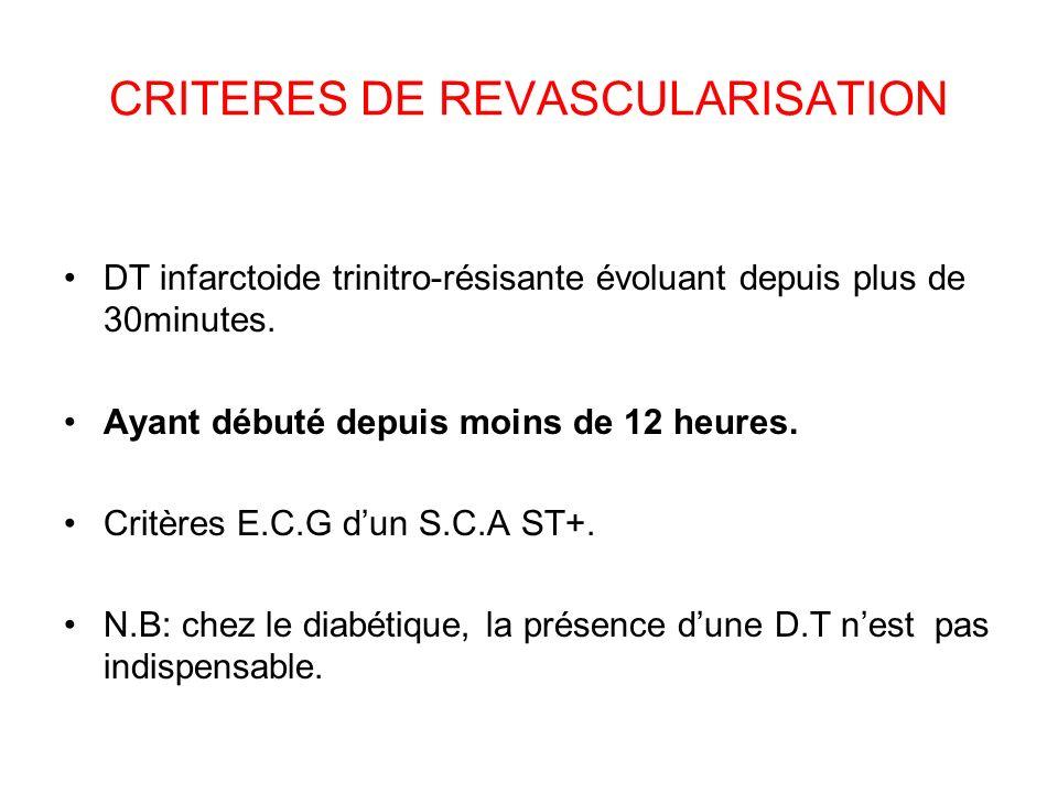 CRITERES DE REVASCULARISATION DT infarctoide trinitro-résisante évoluant depuis plus de 30minutes.