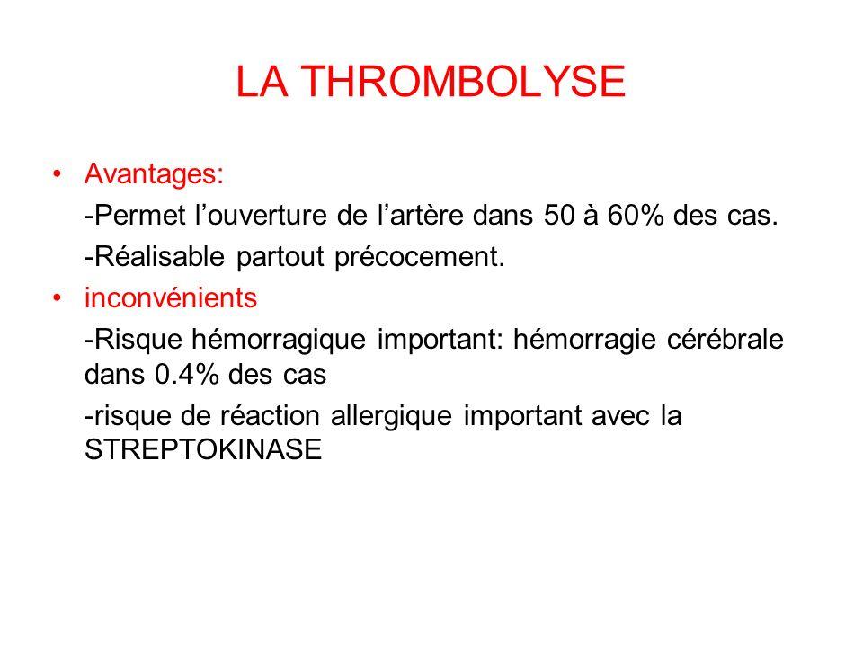 LA THROMBOLYSE Avantages: -Permet louverture de lartère dans 50 à 60% des cas.