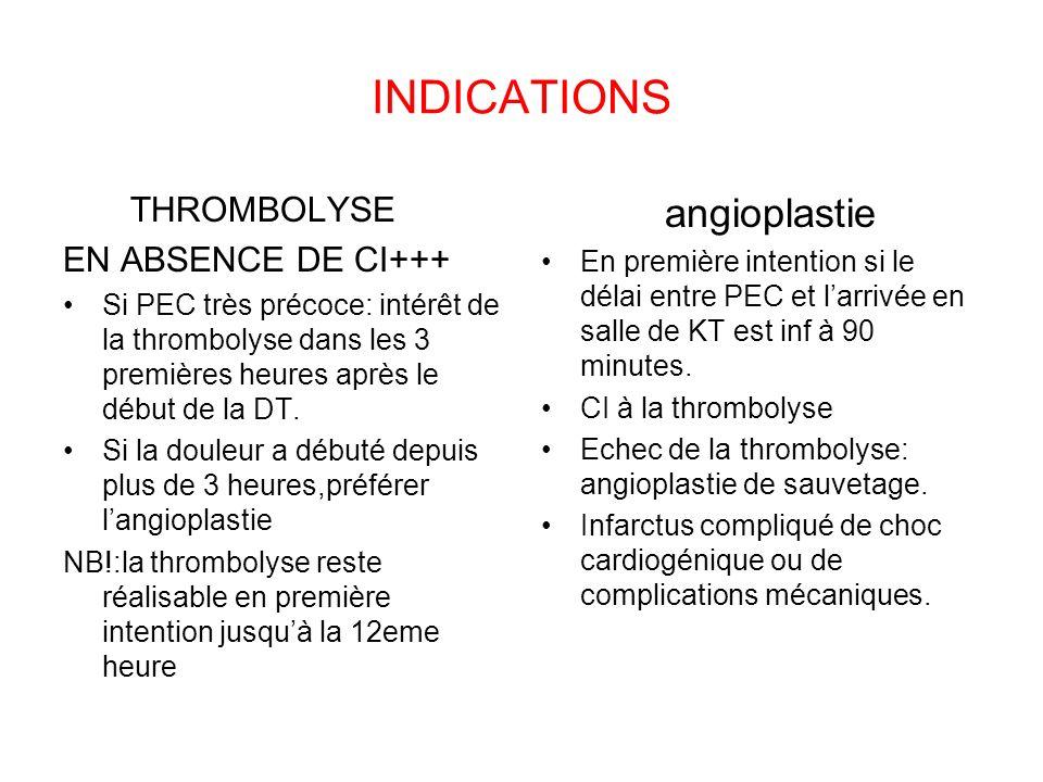 INDICATIONS THROMBOLYSE EN ABSENCE DE CI+++ Si PEC très précoce: intérêt de la thrombolyse dans les 3 premières heures après le début de la DT.